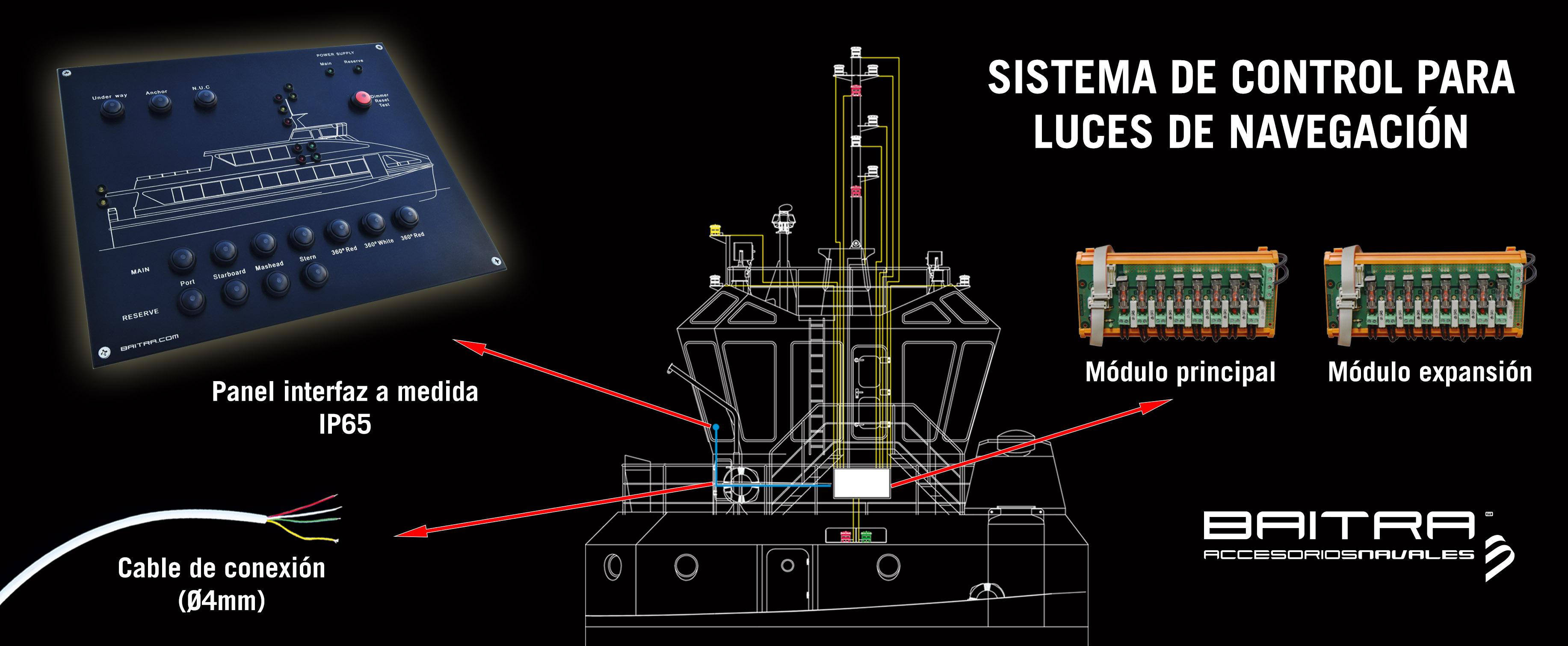 Sistema de control para luces de navegación Baitra